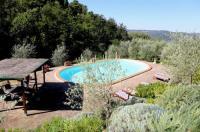 Chianti Panoramic Modern Villa Image